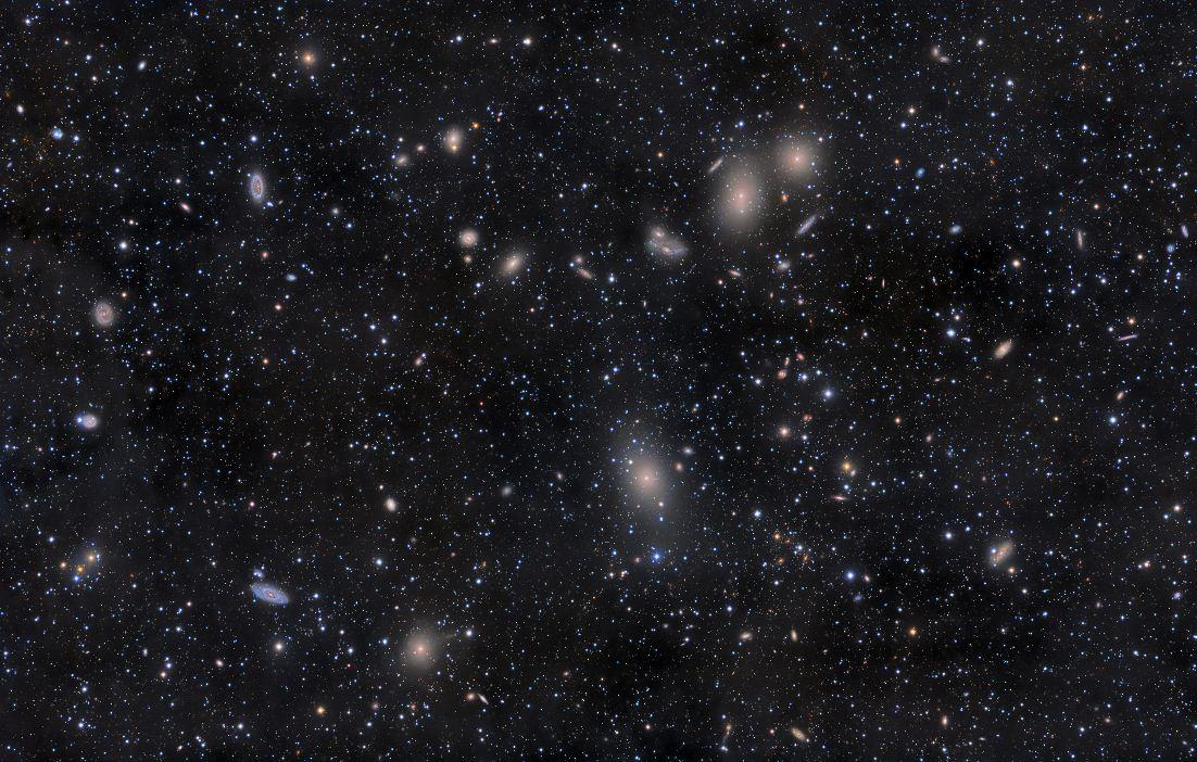 Virgo-cluster