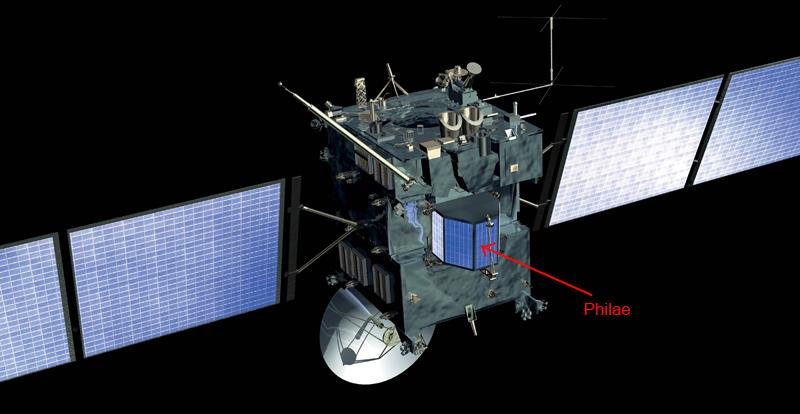 Rosetta with Philae