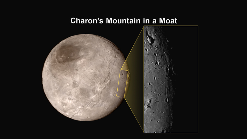CHARON GRAPHIC 7-16