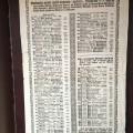 A price list